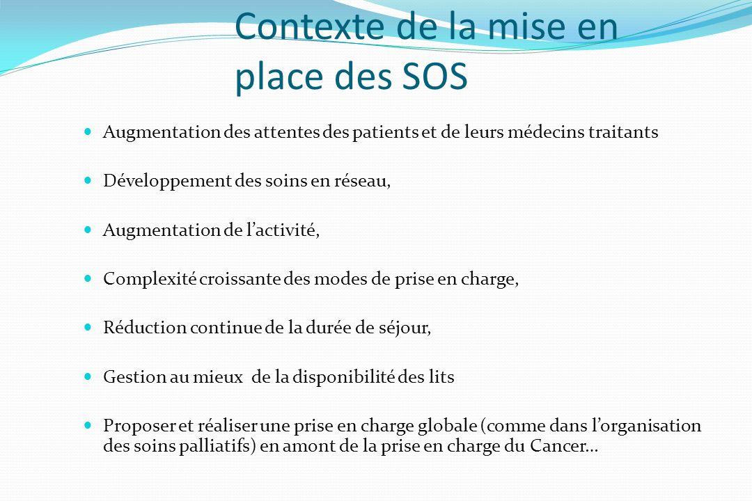 Contexte de la mise en place des SOS