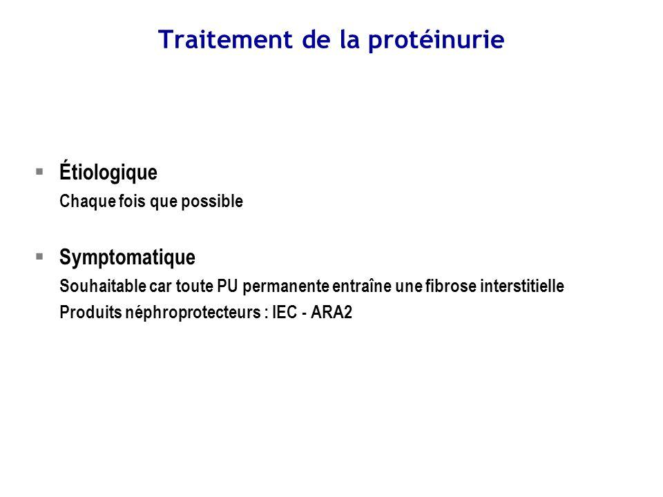 Traitement de la protéinurie