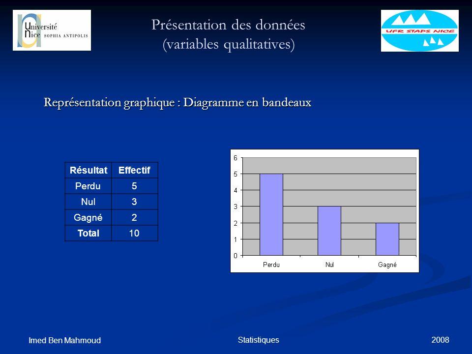 Présentation des données (variables qualitatives)