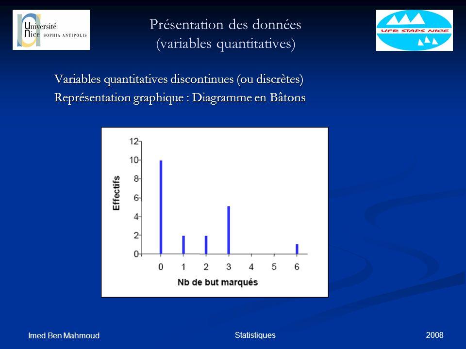Présentation des données (variables quantitatives)