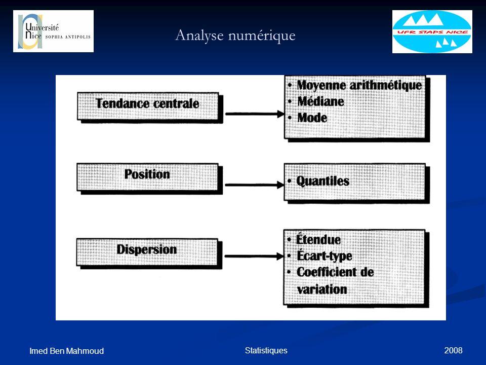 Analyse numérique Imed Ben Mahmoud Statistiques