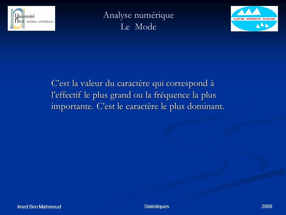 Analyse numérique Le Mode