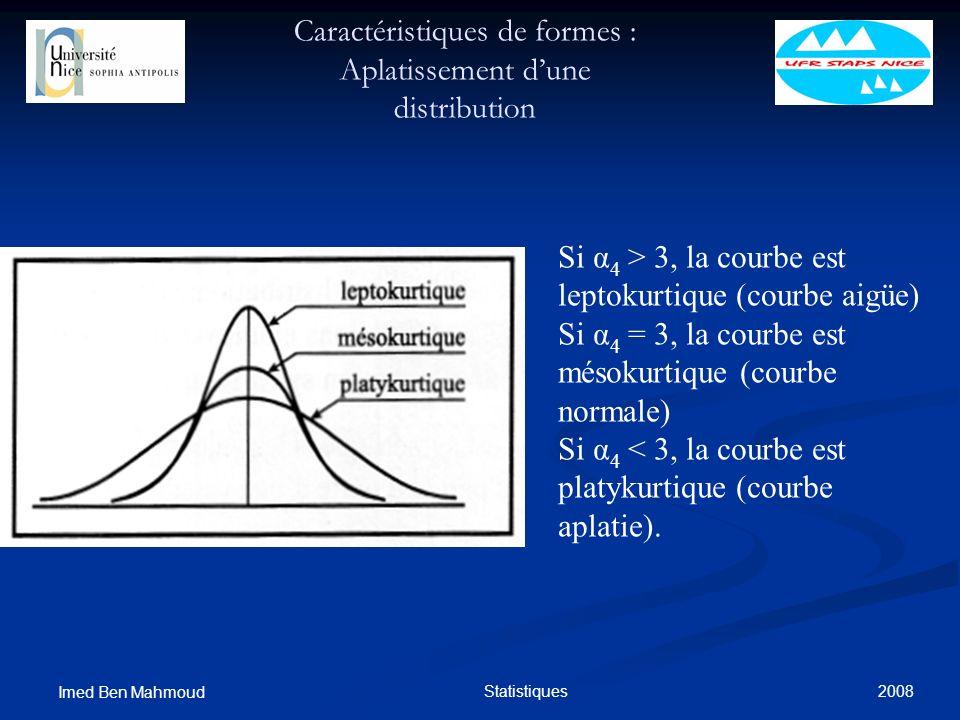 Caractéristiques de formes : Aplatissement d'une distribution