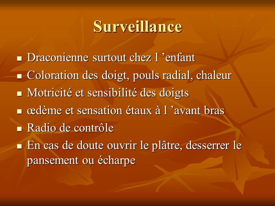 Surveillance Draconienne surtout chez l 'enfant