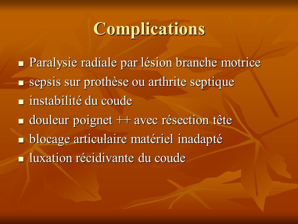Complications Paralysie radiale par lésion branche motrice