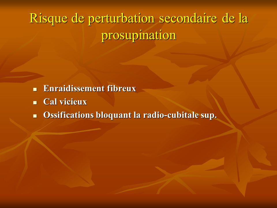 Risque de perturbation secondaire de la prosupination