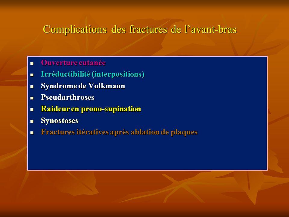 Complications des fractures de l'avant-bras