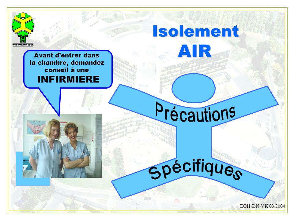 AIR Isolement INFIRMIERE Spécifiques Précautions Avant d'entrer dans