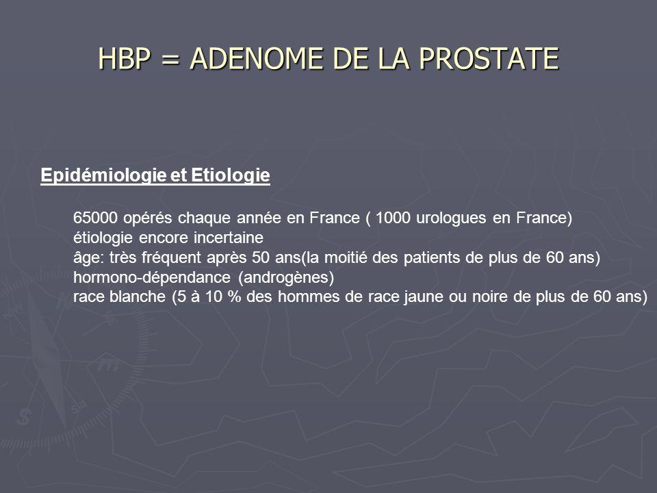 HBP = ADENOME DE LA PROSTATE