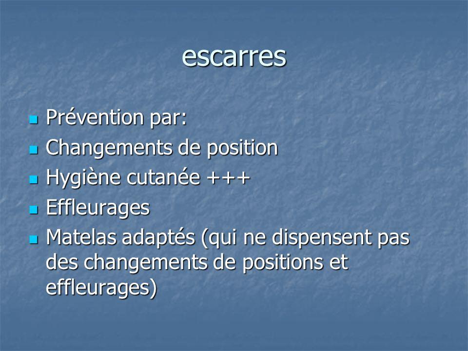 escarres Prévention par: Changements de position Hygiène cutanée +++