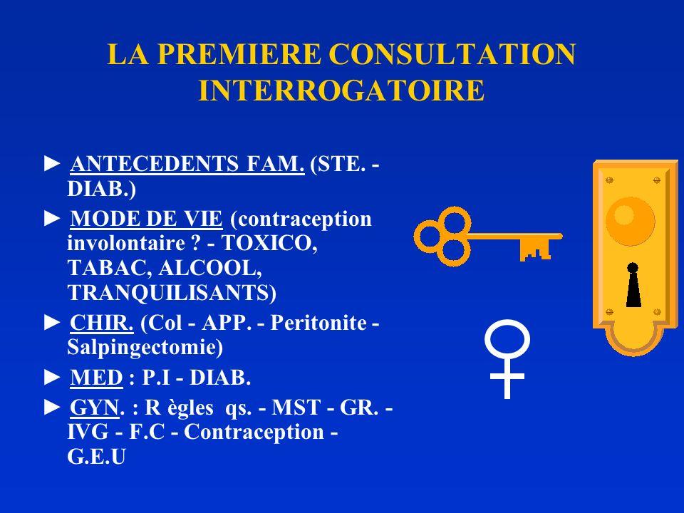 LA PREMIERE CONSULTATION INTERROGATOIRE