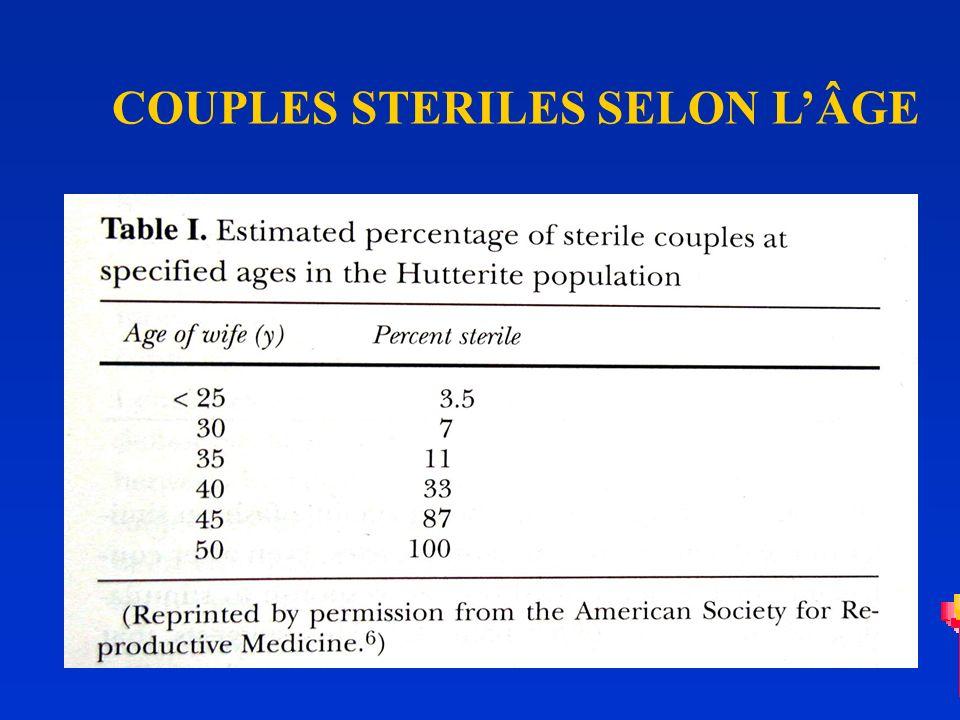 COUPLES STERILES SELON L'ÂGE
