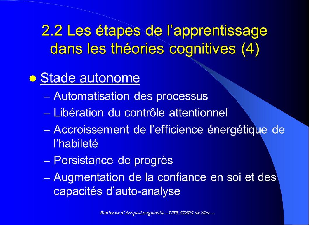 2.2 Les étapes de l'apprentissage dans les théories cognitives (4)