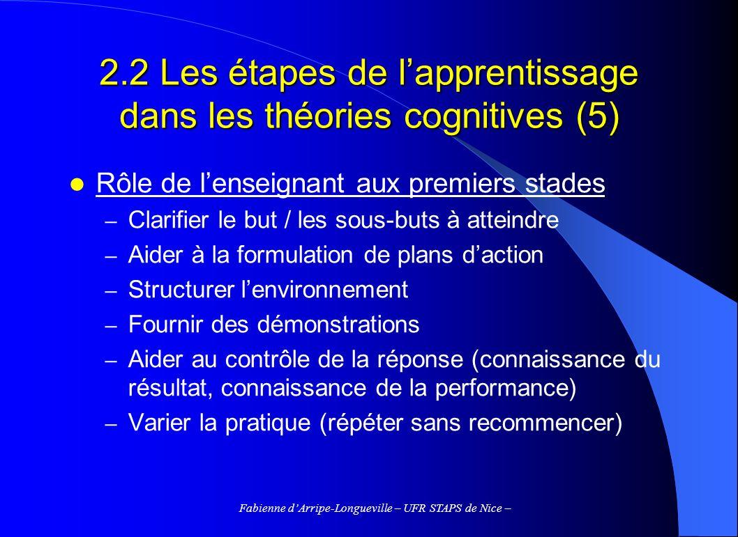 2.2 Les étapes de l'apprentissage dans les théories cognitives (5)