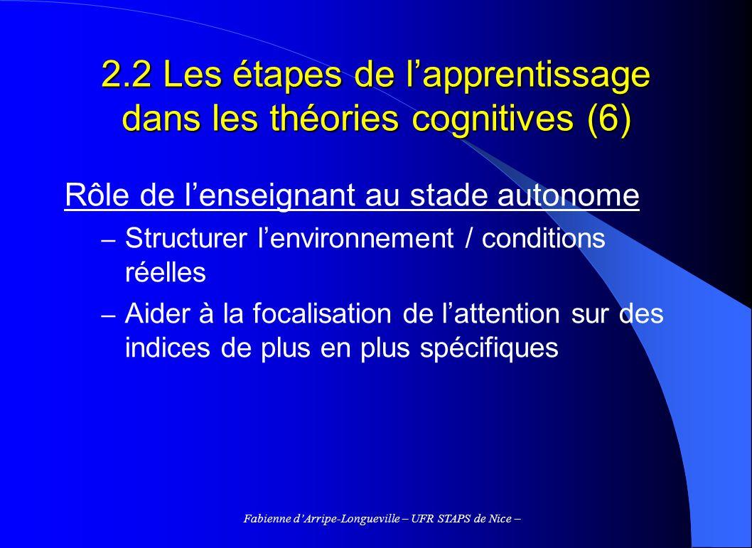 2.2 Les étapes de l'apprentissage dans les théories cognitives (6)