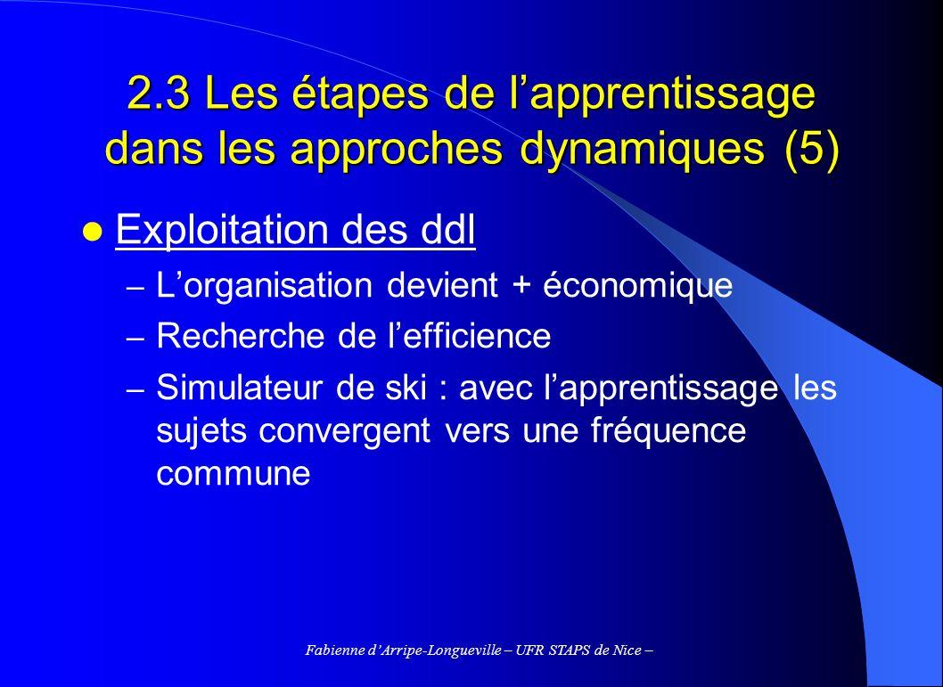 2.3 Les étapes de l'apprentissage dans les approches dynamiques (5)