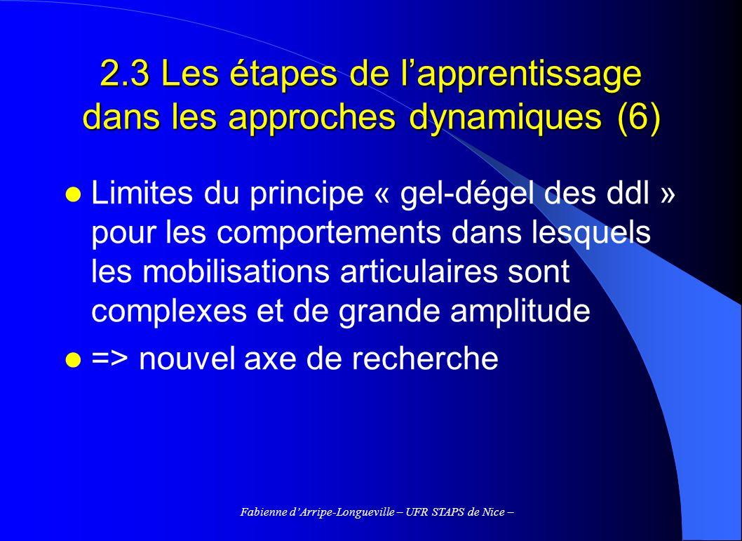 2.3 Les étapes de l'apprentissage dans les approches dynamiques (6)