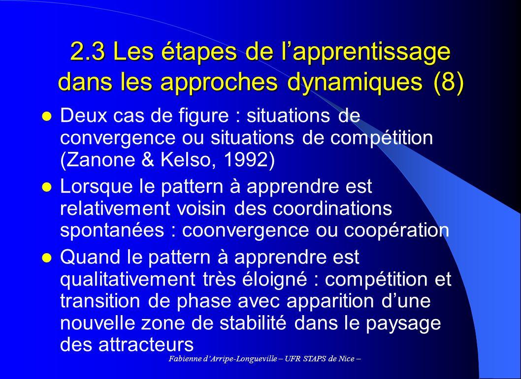 2.3 Les étapes de l'apprentissage dans les approches dynamiques (8)