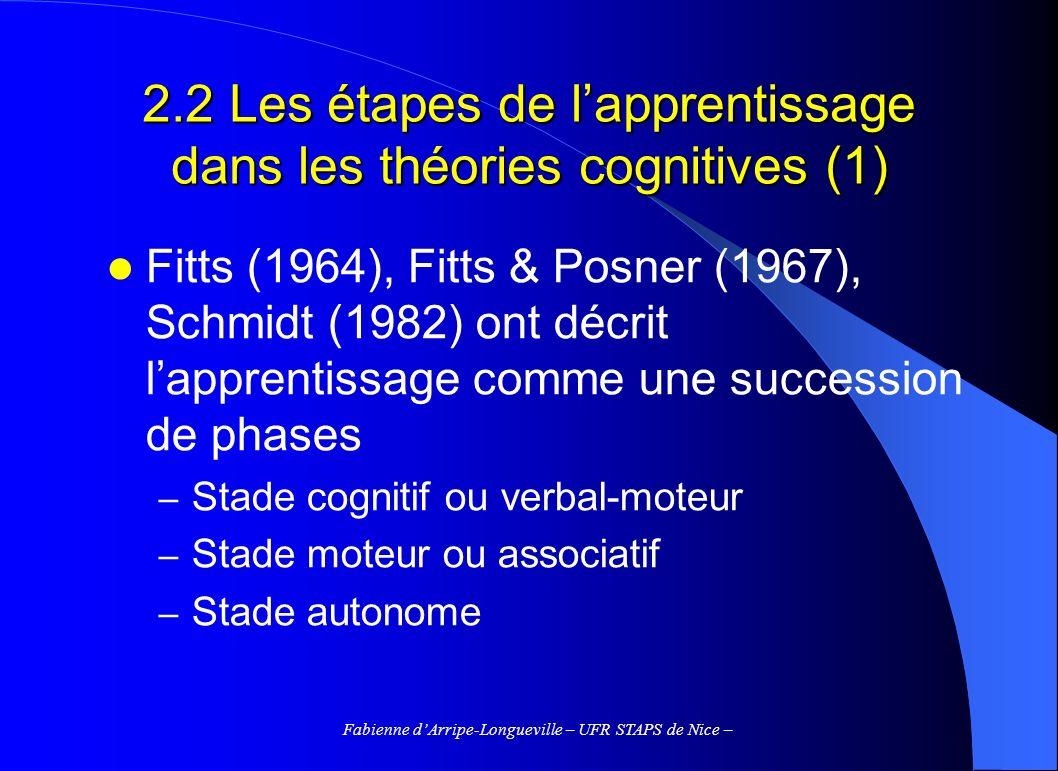 2.2 Les étapes de l'apprentissage dans les théories cognitives (1)