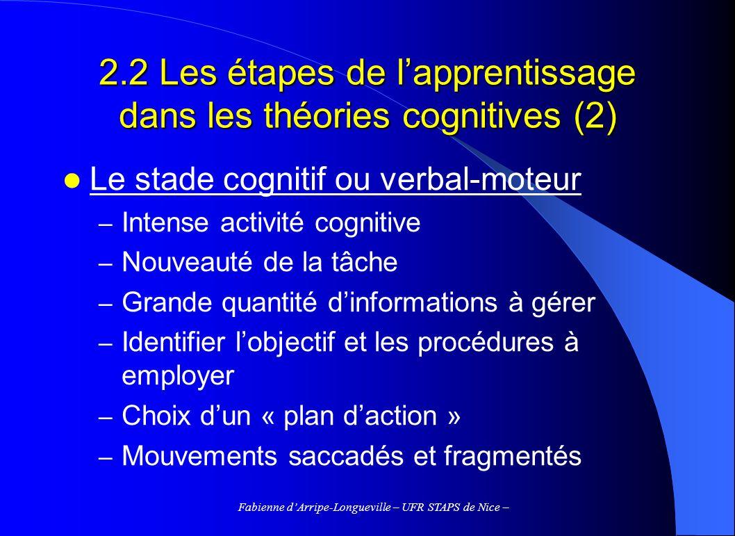 2.2 Les étapes de l'apprentissage dans les théories cognitives (2)