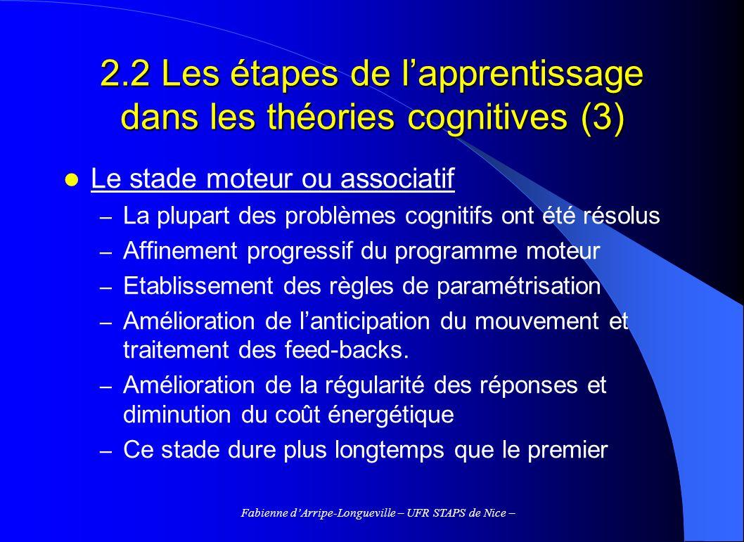 2.2 Les étapes de l'apprentissage dans les théories cognitives (3)