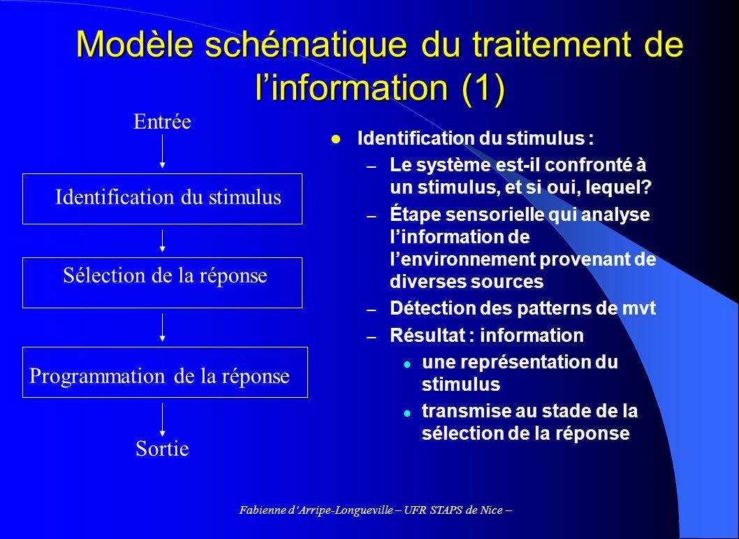 Modèle schématique du traitement de l'information (1)