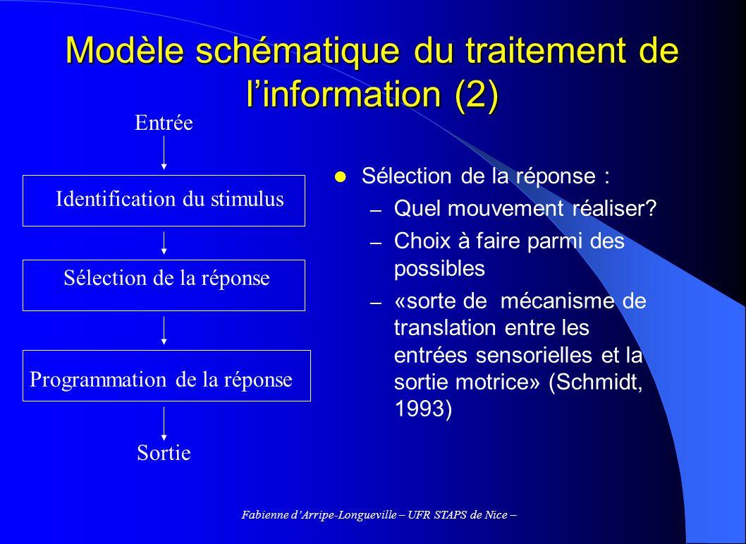 Modèle schématique du traitement de l'information (2)