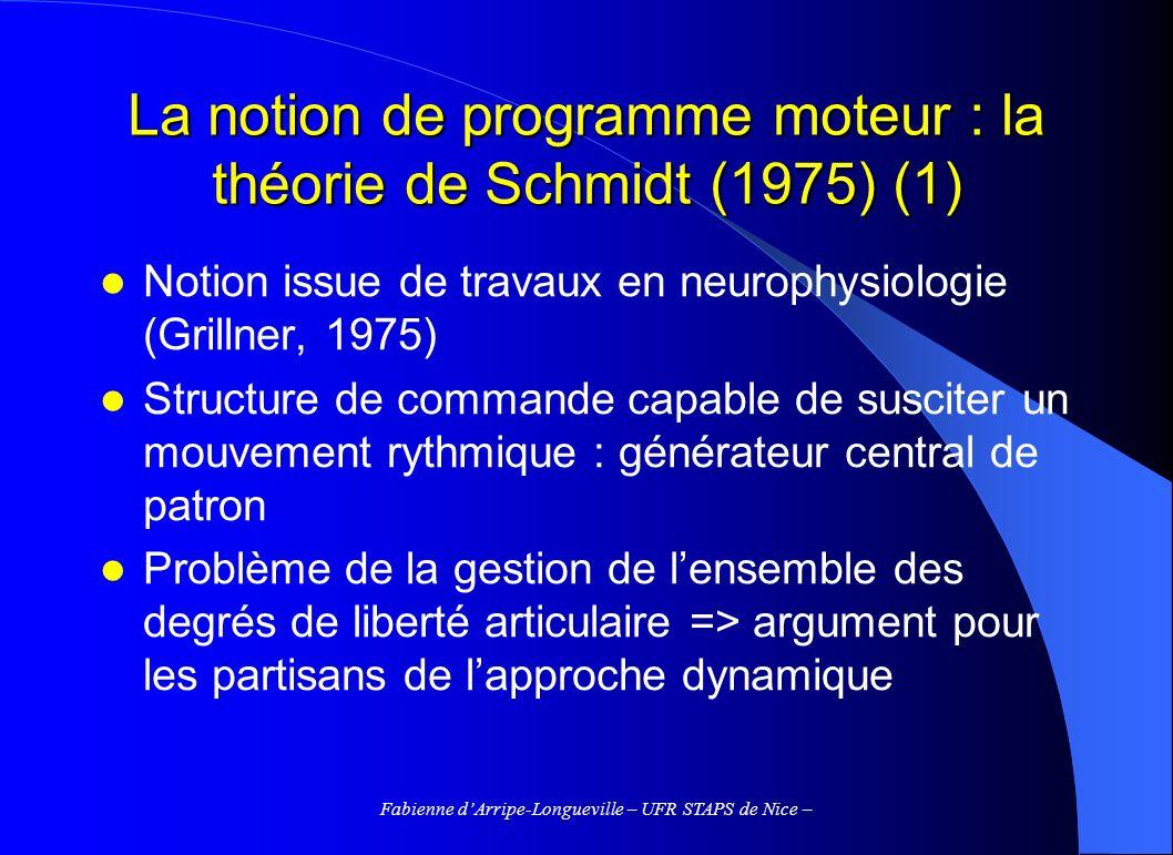 La notion de programme moteur : la théorie de Schmidt (1975) (1)