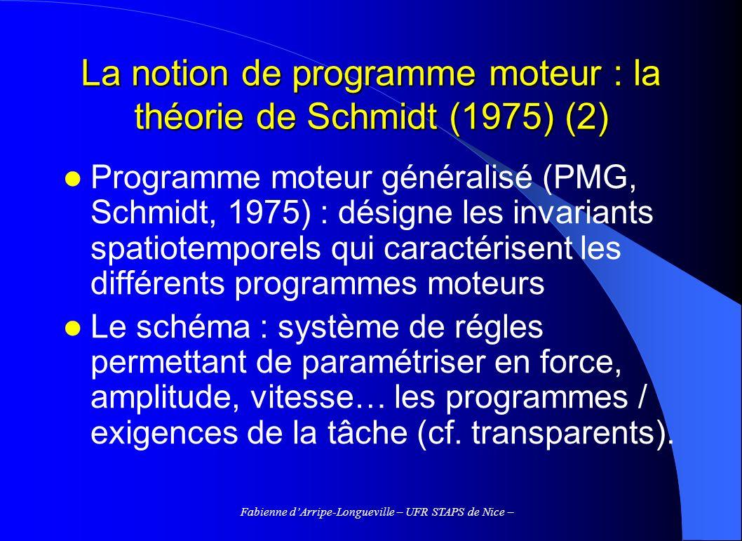 La notion de programme moteur : la théorie de Schmidt (1975) (2)