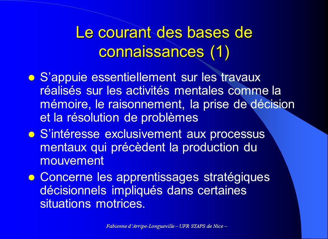 Le courant des bases de connaissances (1)