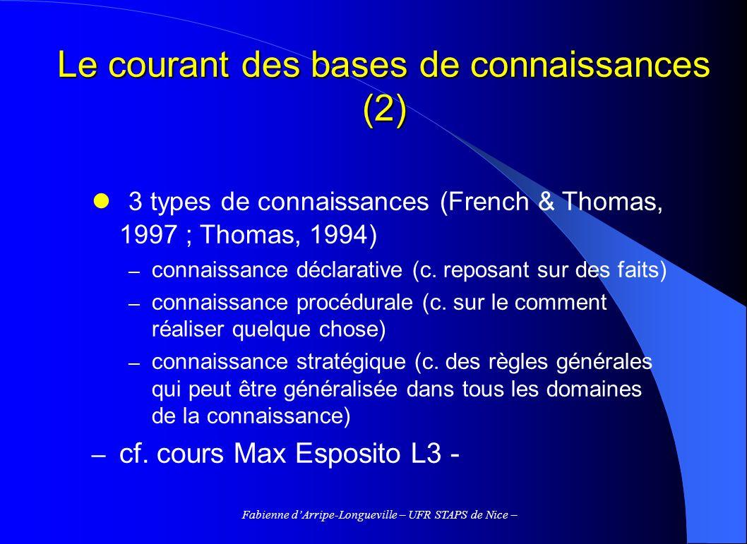 Le courant des bases de connaissances (2)