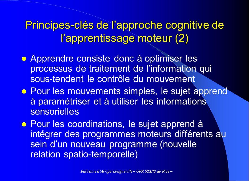 Principes-clés de l'approche cognitive de l'apprentissage moteur (2)