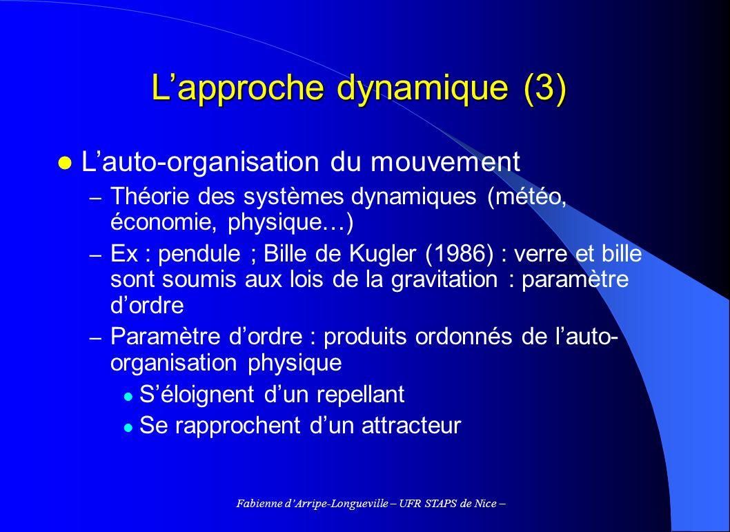 L'approche dynamique (3)