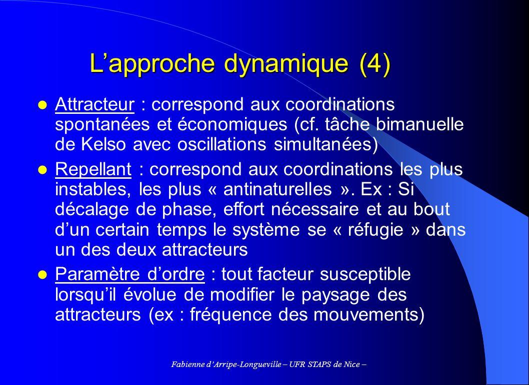 L'approche dynamique (4)