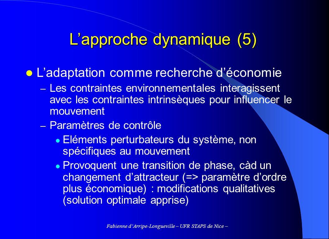 L'approche dynamique (5)