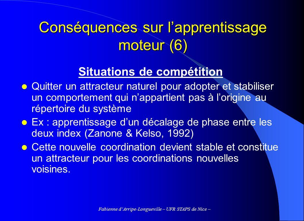 Situations de compétition