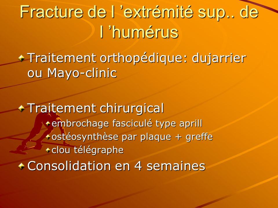 Fracture de l 'extrémité sup.. de l 'humérus