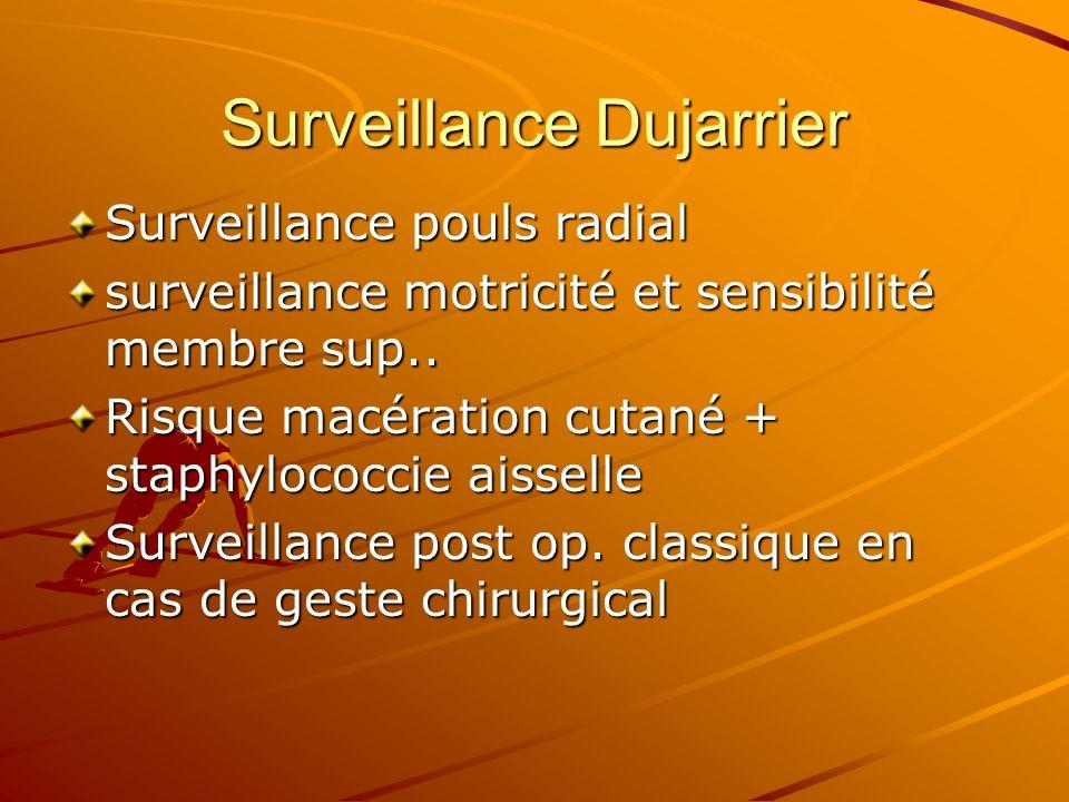 Surveillance Dujarrier
