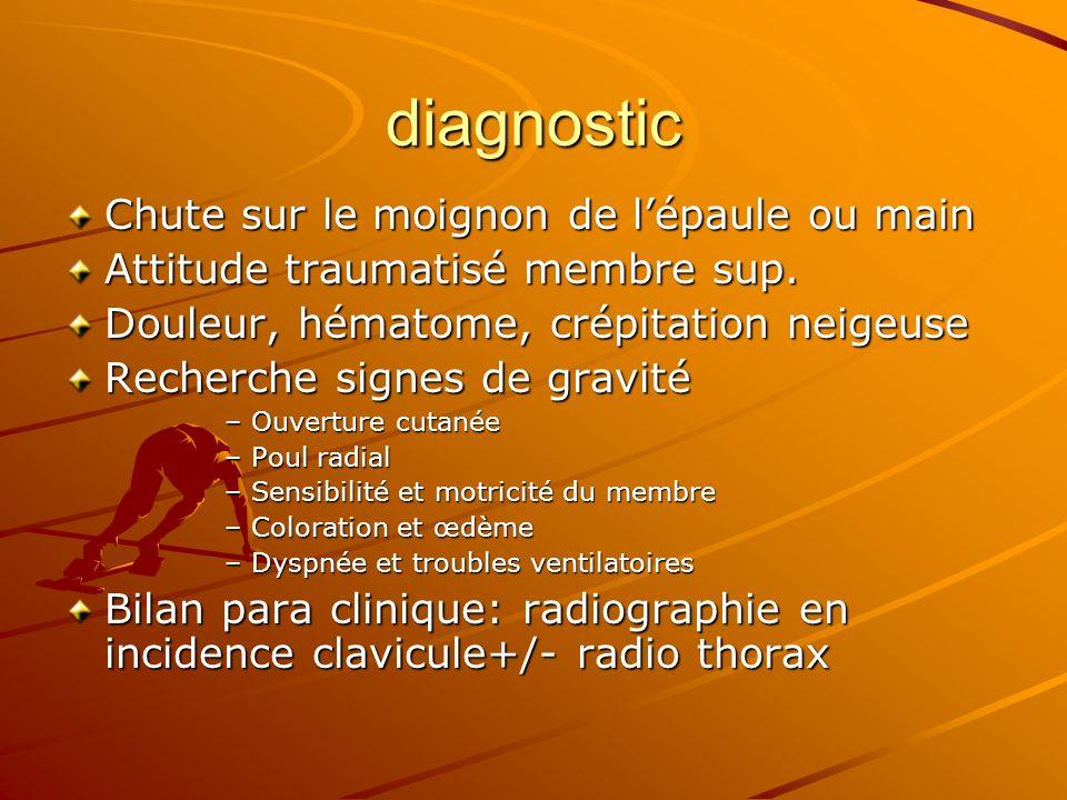 diagnostic Chute sur le moignon de l'épaule ou main