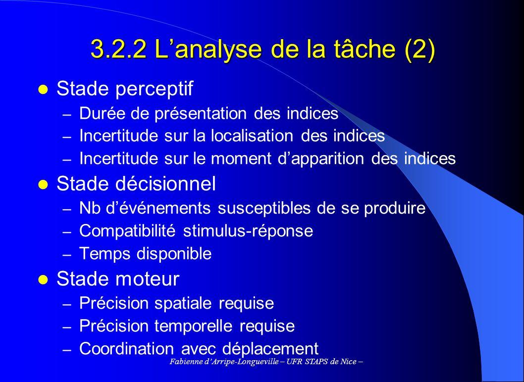 3.2.2 L'analyse de la tâche (2)
