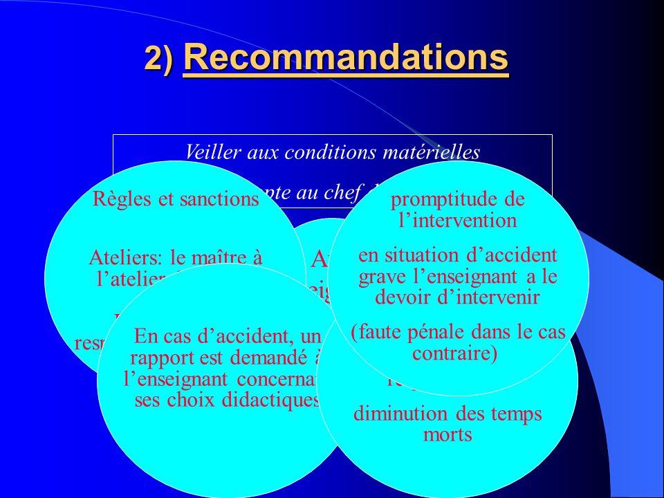 2) Recommandations Aux enseignants Veiller aux conditions matérielles