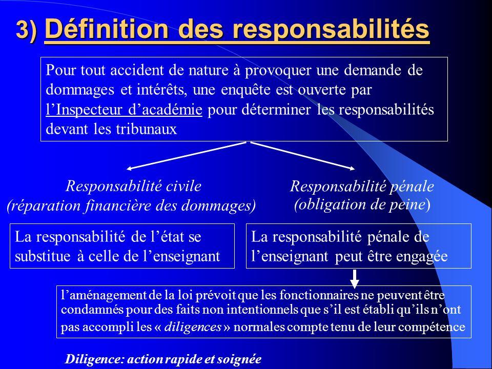 3) Définition des responsabilités