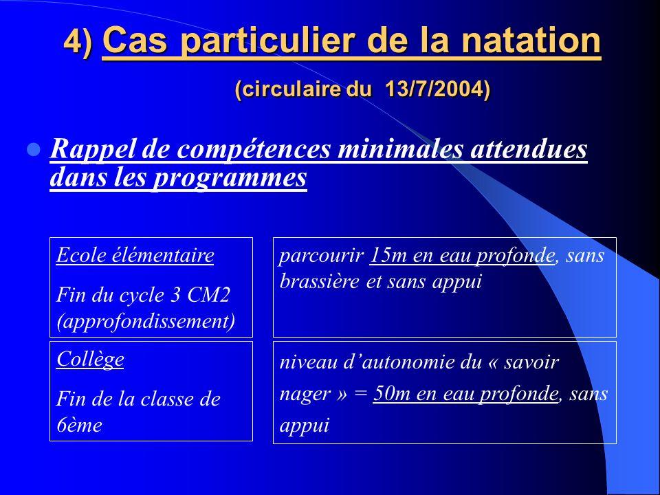 4) Cas particulier de la natation (circulaire du 13/7/2004)