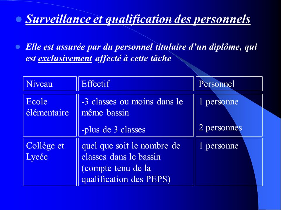 Surveillance et qualification des personnels