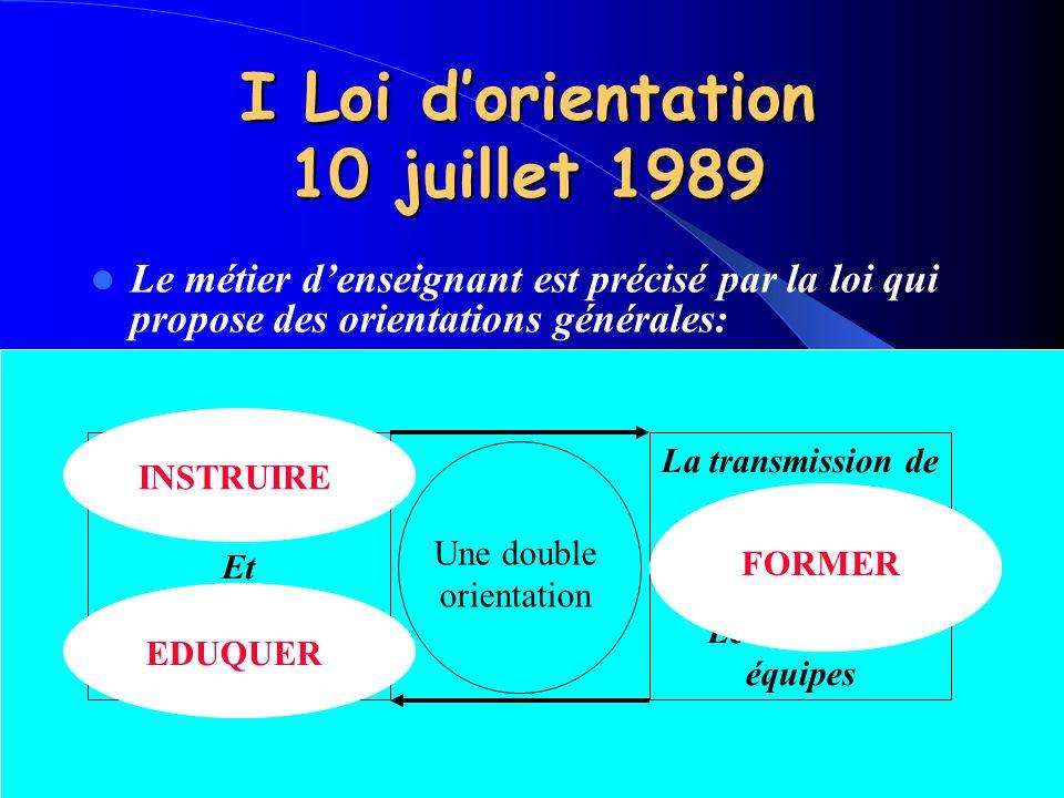 I Loi d'orientation 10 juillet 1989