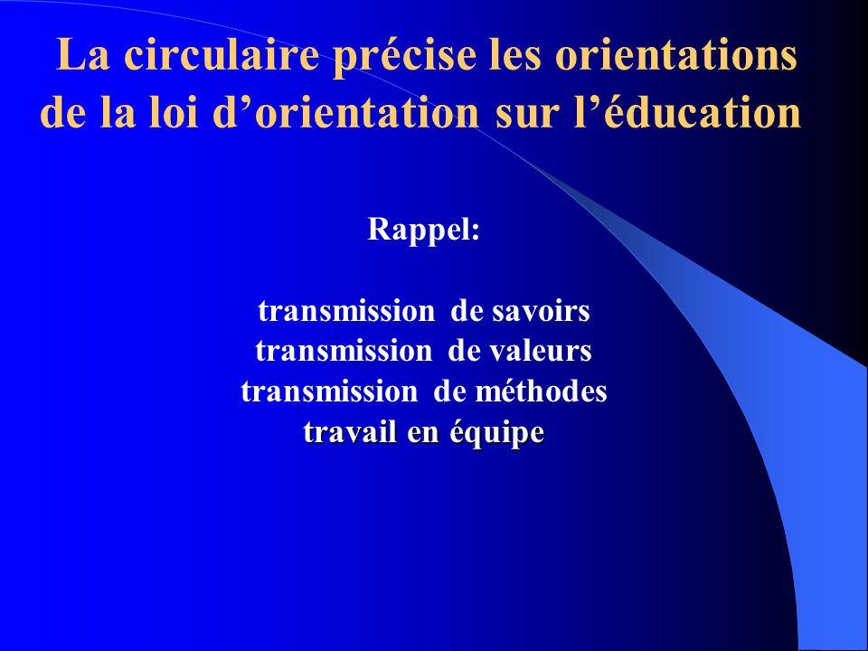 transmission de valeurs transmission de méthodes