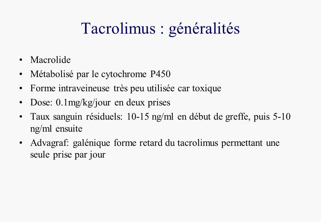 Tacrolimus : généralités