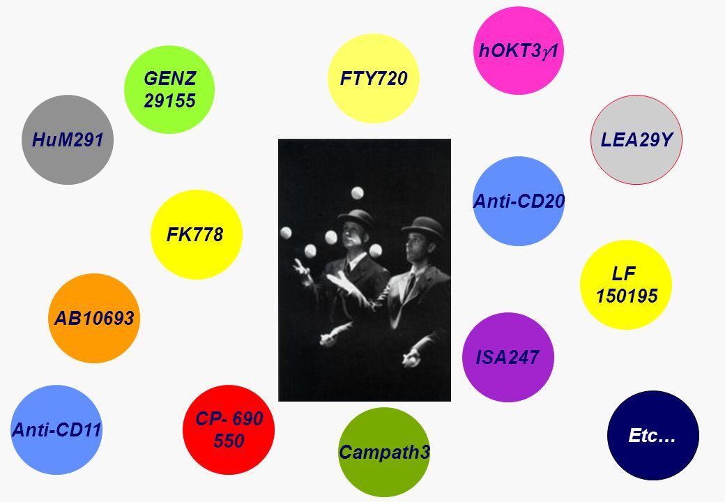 hOKT3g1 FTY720. GENZ. 29155. HuM291. LEA29Y. Anti-CD20. FK778. LF. 150195. AB10693. ISA247.