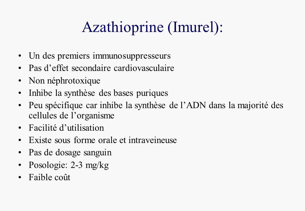 Azathioprine (Imurel):