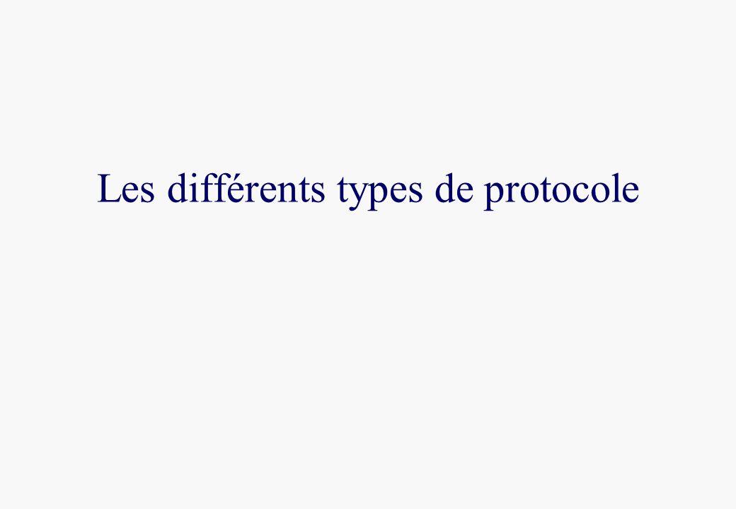 Les différents types de protocole